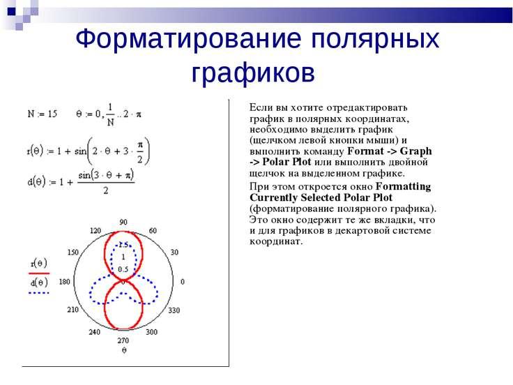 Форматирование полярных графиков Если вы хотите отредактировать график в поля...