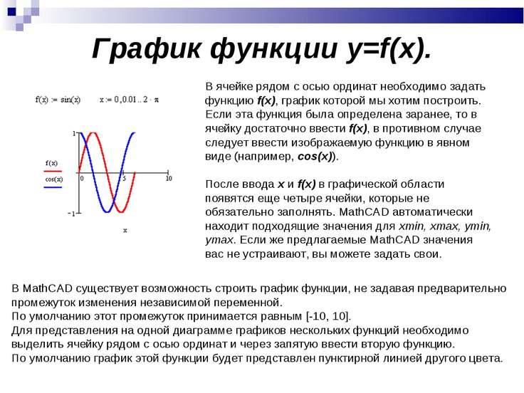 График функции y=f(x). В ячейке рядом с осью ординат необходимо задать функци...