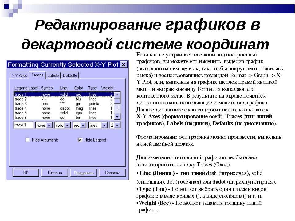 Редактирование графиков в декартовой системе координат Если вас не устраивает...