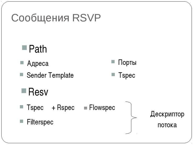Сообщения RSVP Порты Sender Template Tspec Resv Tspec + Rspec Filterspec = Fl...