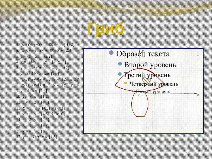 1. (x-6)²+(y+5)² = 100 x ∈ [-4;-2] 2. (x+6)²+(y+5)² = 100 x ∈ [2;4] 3. y = -1...