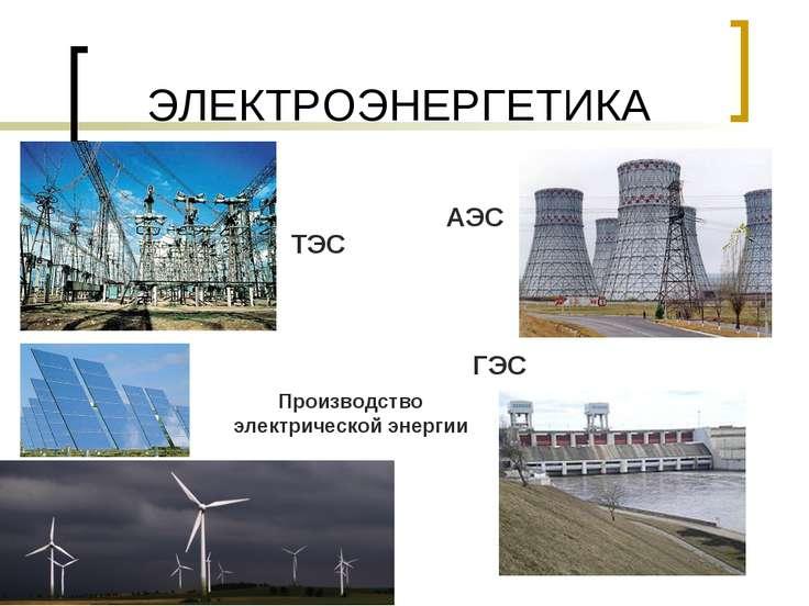 ЭЛЕКТРОЭНЕРГЕТИКА Производство электрической энергии ГЭС ТЭС АЭС