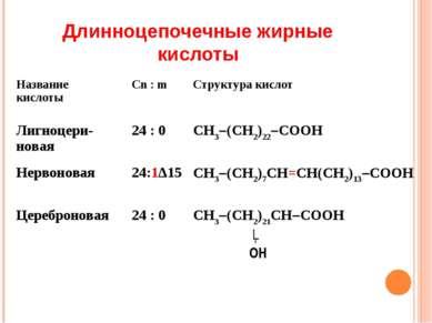 Длинноцепочечные жирные кислоты Название кислоты Сn : m Структура кислот Лигн...