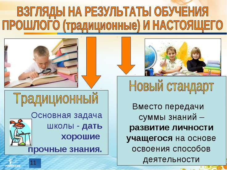 Основная задача школы - дать хорошие прочные знания. Вместо передачи суммы зн...