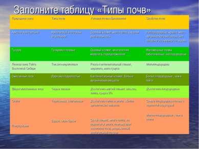 Заполните таблицу «Типы почв» Природная зона Типы почв Условия почвообразован...