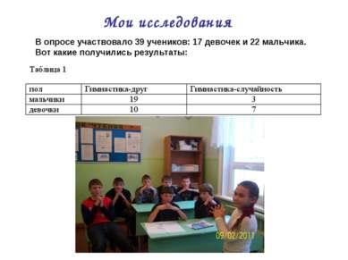 Мои исследования В опросе участвовало 39 учеников: 17 девочек и 22 мальчика. ...