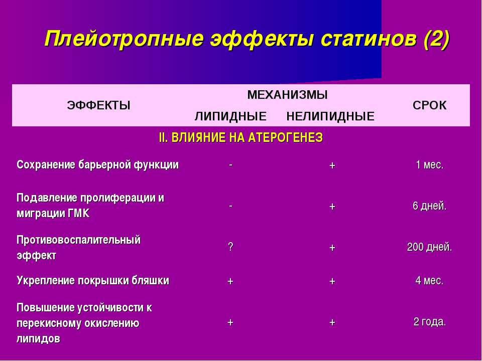 Плейотропные эффекты статинов (2)