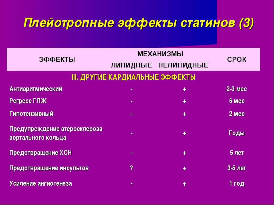 Плейотропные эффекты статинов (3)