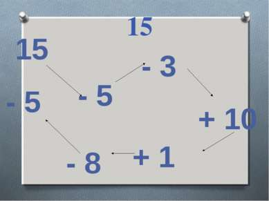 15 15 - 5 - 3 + 10 + 1 - 8 - 5 5