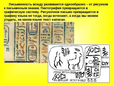 Письменность всюду развивается однообразно – от рисунков к письменным з...