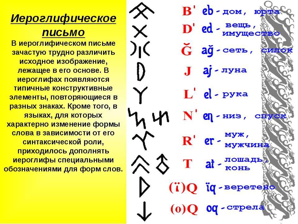 Иероглифическое письмо В иероглифическом письме зачастую трудно различить исх...
