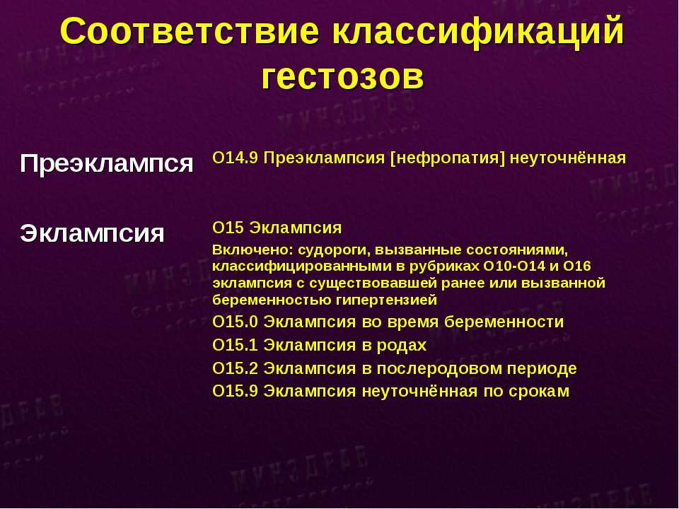 Соответствие классификаций гестозов Преэклампся O14.9 Преэклампсия [нефропати...