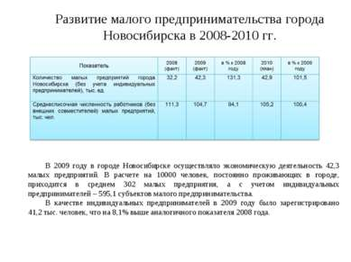 Развитие малого предпринимательства города Новосибирска в 2008-2010 гг. В 200...