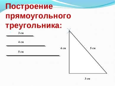 Построение прямоугольного треугольника: 4 см 3 см 5 см