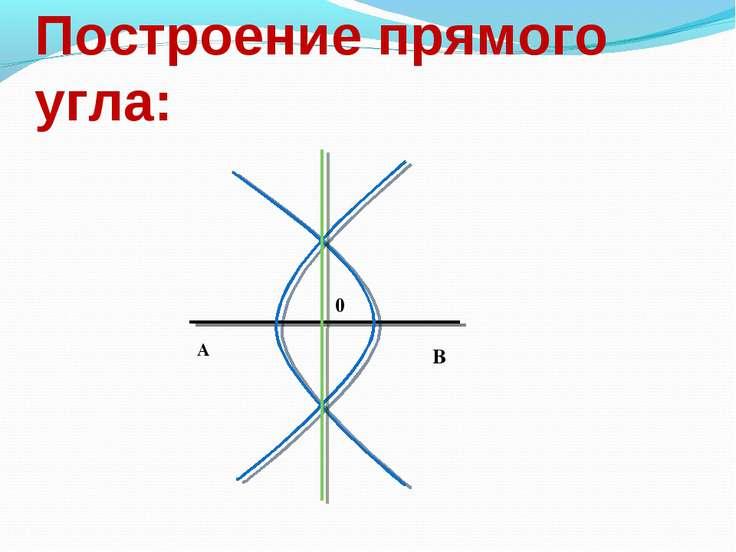 Построение прямого угла: 0