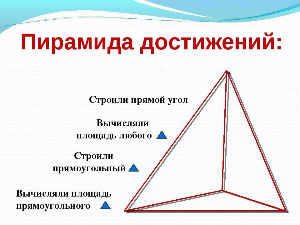 Пирамида достижений: Вычисляли площадь прямоугольного Строили прямой угол Стр...