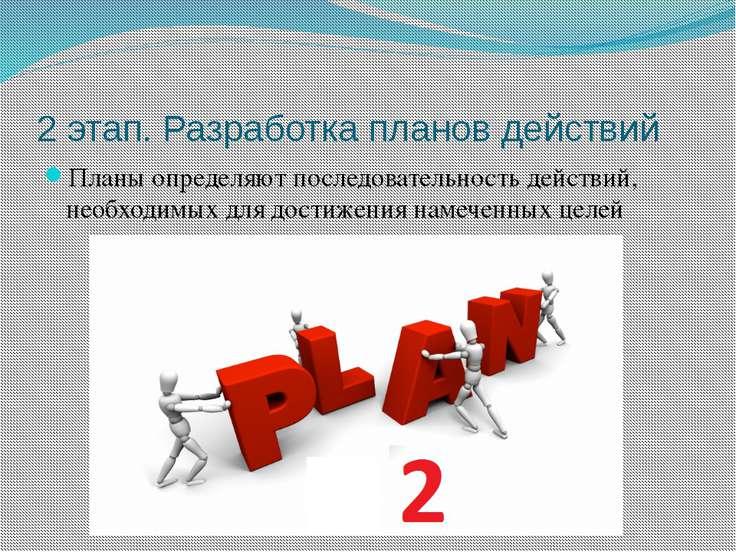 2 этап. Разработка планов действий Планы определяют последовательность действ...