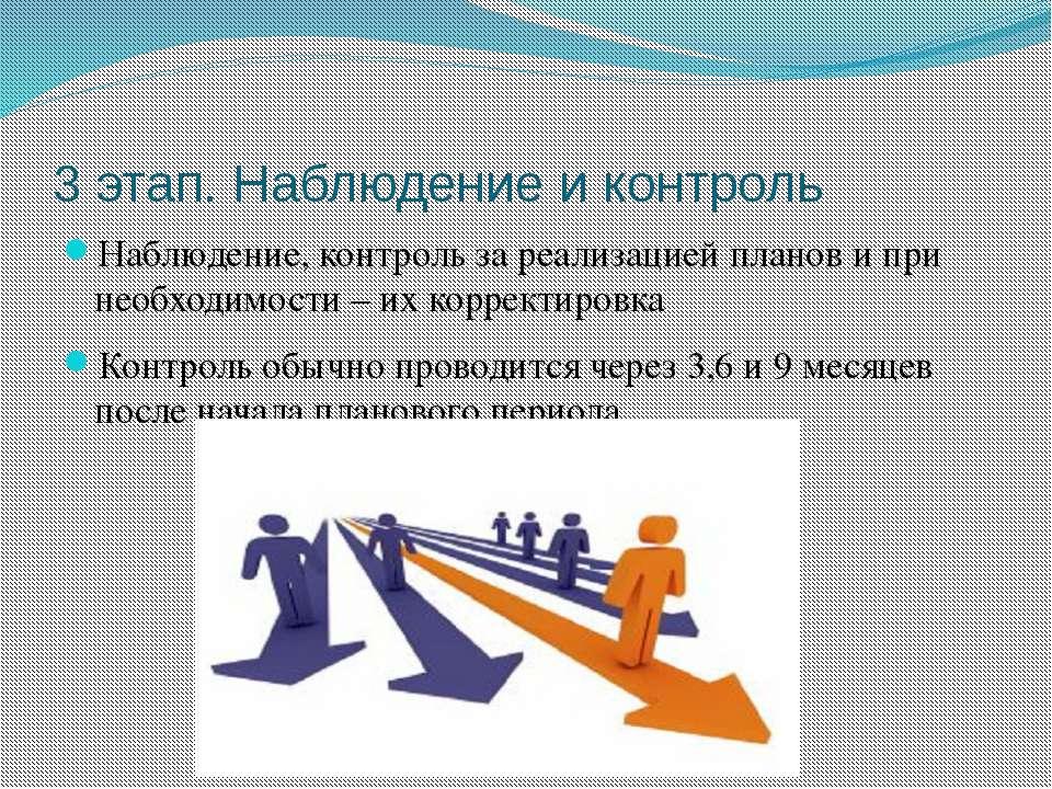 3 этап. Наблюдение и контроль Наблюдение, контроль за реализацией планов и пр...