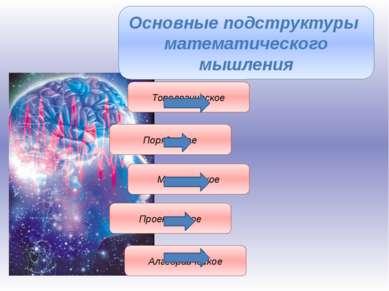 Основные подструктуры математического мышления Топологическое Порядковое Метр...