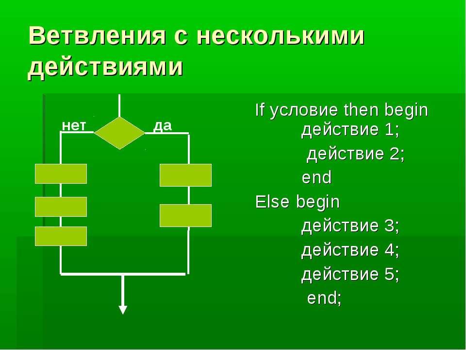 Ветвления с несколькими действиями If условие then begin действие 1; действие...
