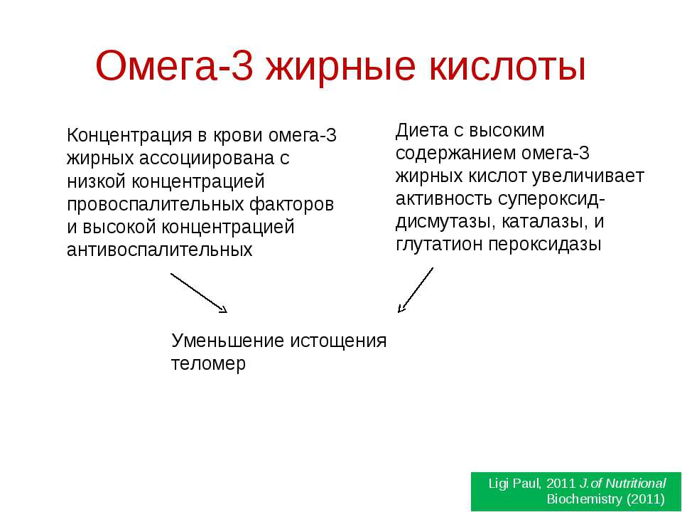 Омега-3 жирные кислоты Концентрация в крови омега-3 жирных ассоциирована с ни...
