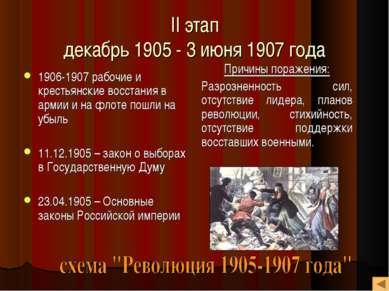 II этап декабрь 1905 - 3 июня 1907 года 1906-1907 рабочие и крестьянские восс...