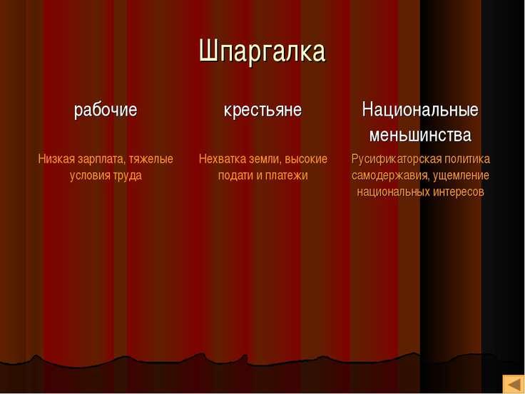 Шпаргалка рабочие крестьяне Национальные меньшинства Низкая зарплата, тяжелые...