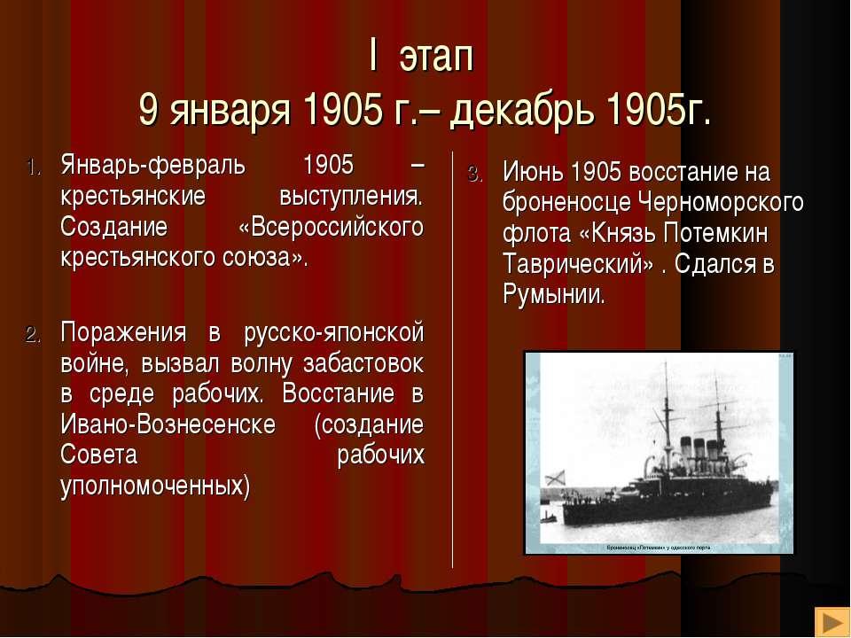 I этап 9 января 1905 г.– декабрь 1905г. Январь-февраль 1905 – крестьянские вы...