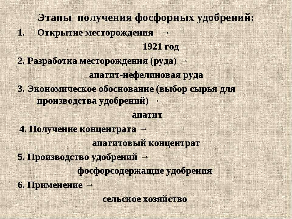 Этапы получения фосфорных удобрений: Открытие месторождения → 1921 год 2. Раз...