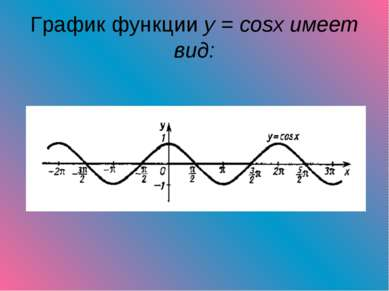 График функции y = cosx имеет вид: