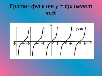 График функции y = tgx имеет вид: