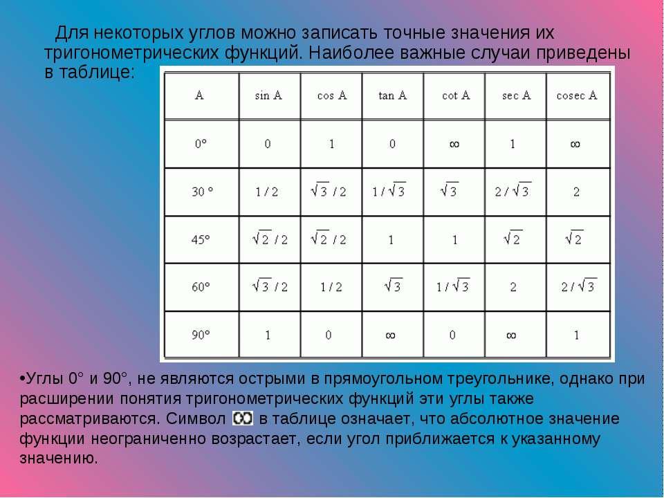 Для некоторых углов можно записать точные значения их тригонометрических функ...