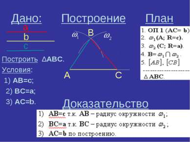 Дано: Построение План Построить ∆АВС. Условия: 1) АВ=с; 2) ВС=а; 3) АС=b. Док...