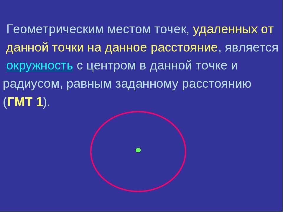 Геометрическим местом точек, удаленных от данной точки на данное расстояние, ...