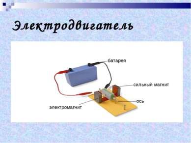 Электродвигатель электромагнит ось сильный магнит батарея