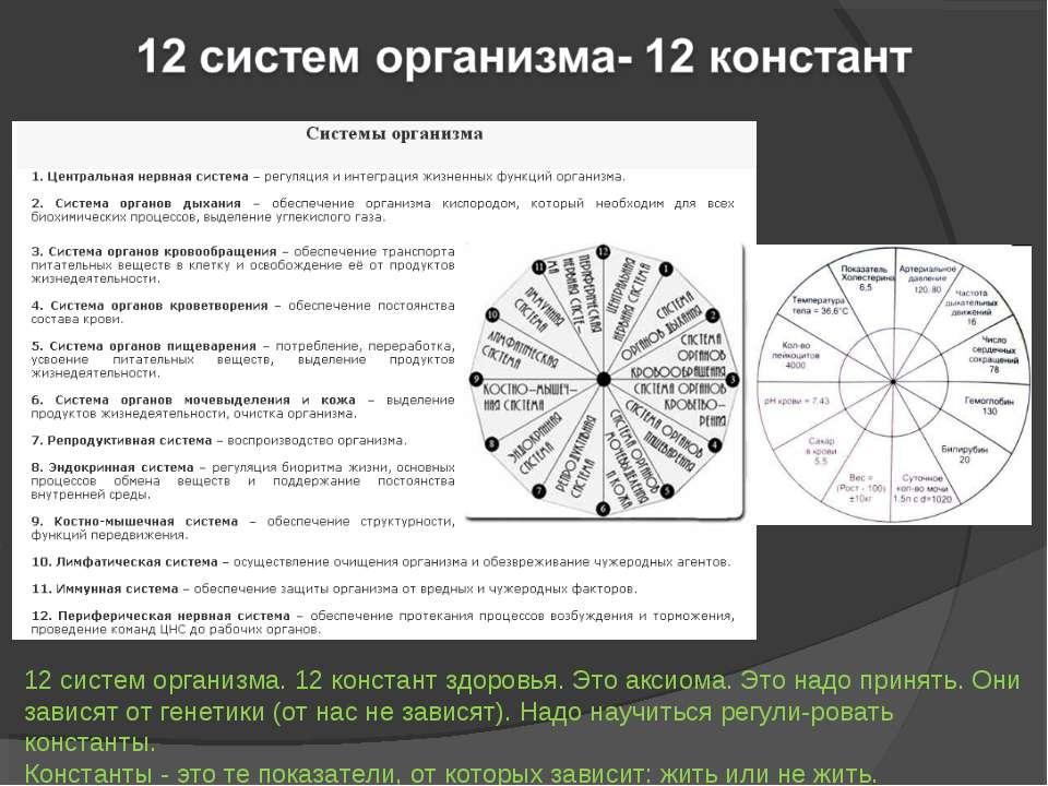 12 систем организма. 12 констант здоровья. Это аксиома. Это надо принять. Они...