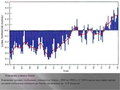 Изменение климата Земли. Изменение средних глобальных температур Земли с 1860...