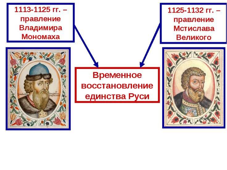 1125-1132 гг. – правление Мстислава Великого 1113-1125 гг. – правление Владим...