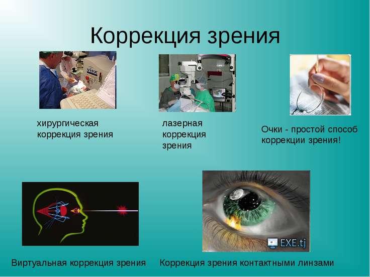 Коррекция зрения хирургическая коррекция зрения Виртуальная коррекция зрения ...
