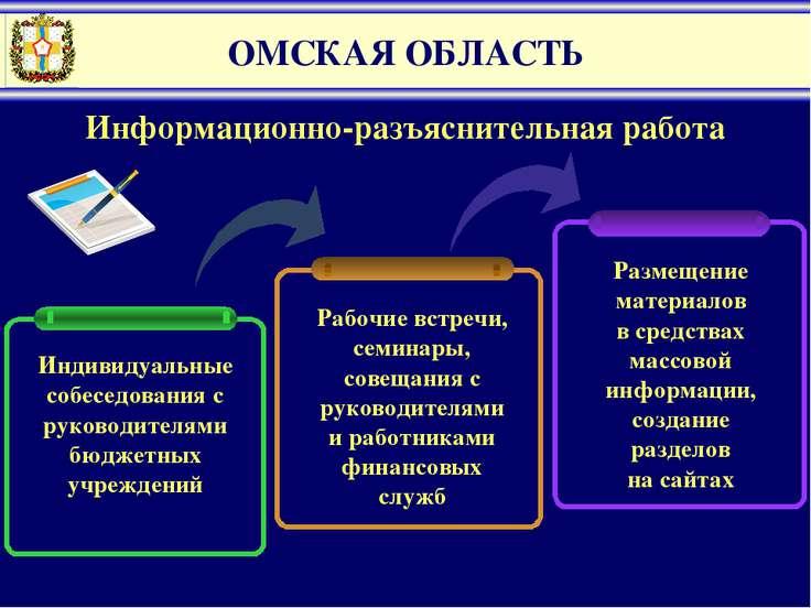 ОМСКАЯ ОБЛАСТЬ Информационно-разъяснительная работа Рабочие встречи, семинары...