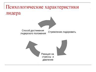 Психологические характеристики лидера