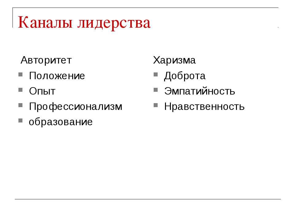 Каналы лидерства Авторитет Положение Опыт Профессионализм образование Харизма...