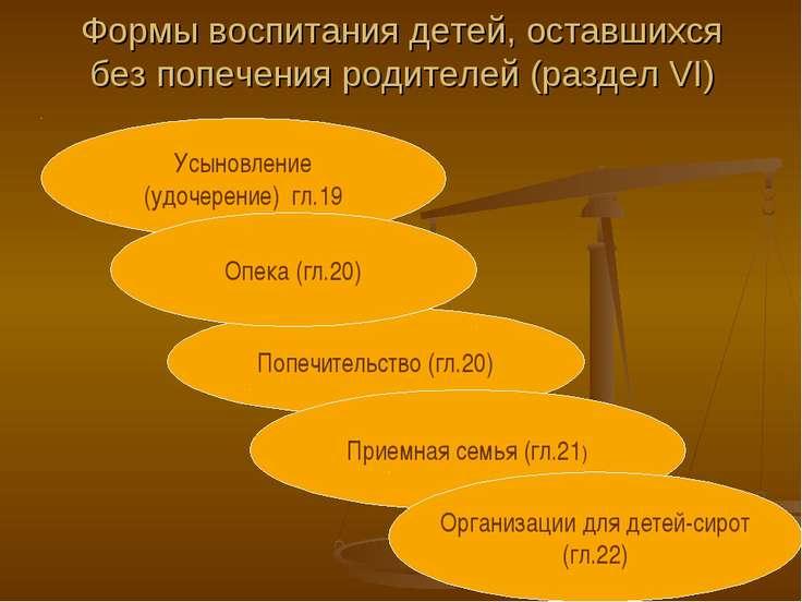 Формы воспитания детей, оставшихся без попечения родителей (раздел VI) Усынов...