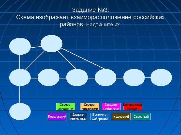 Задание №3. Схема изображает взаиморасположение российских районов. Надпишите...