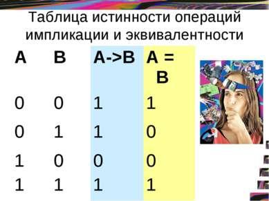 Таблица истинности операций импликации и эквивалентности А В А->В А = В 0 0 1...