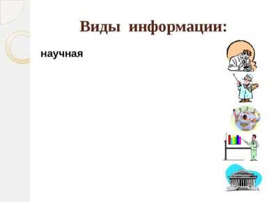 Виды информации: