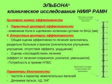 ЭЛЬБОНА® клиническое исследование НИИР РАМН Критерии оценки эффективности Пер...