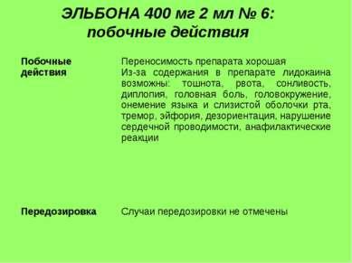 ЭЛЬБОНА 400 мг 2 мл № 6: побочные действия Побочные действия Переносимость пр...