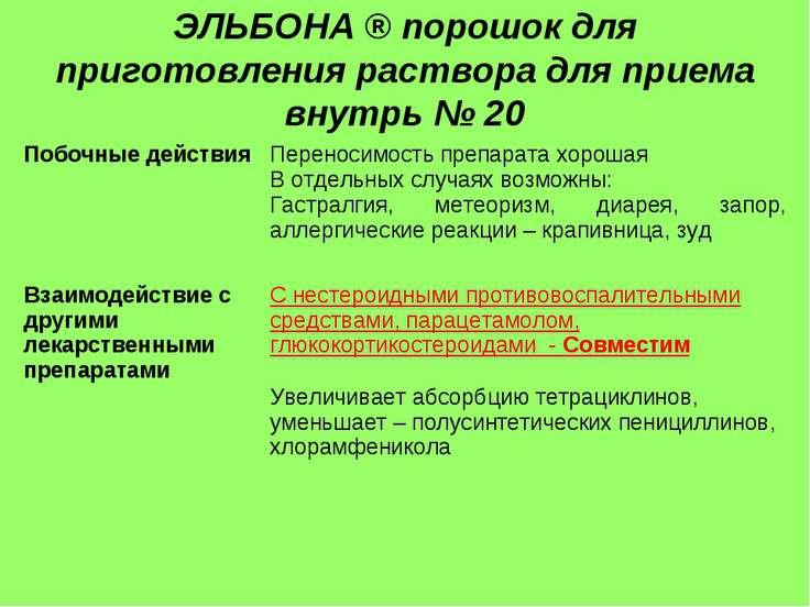 ЭЛЬБОНА ® порошок для приготовления раствора для приема внутрь № 20 Побочные ...