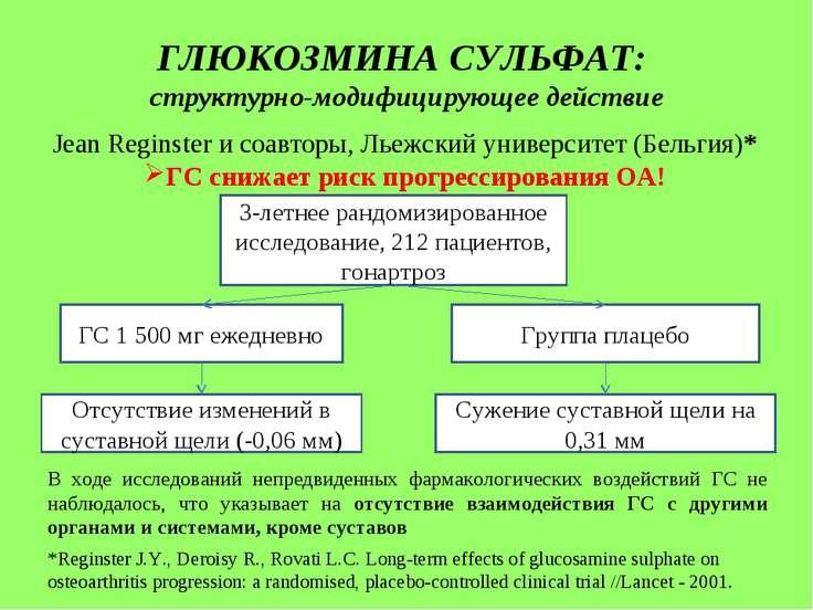 ГЛЮКОЗМИНА СУЛЬФАТ: структурно-модифицирующее действие 3-летнее рандомизирова...
